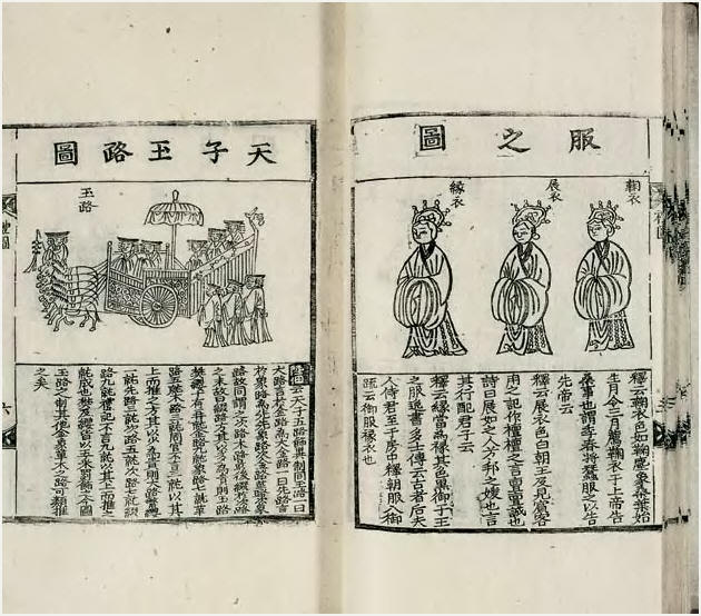 1. ZhouRites